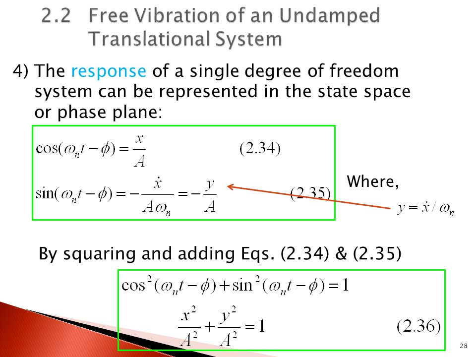 undamped free vibration This is for gtu students this will helps to understand undamped free vibrations and for active learning assignment.
