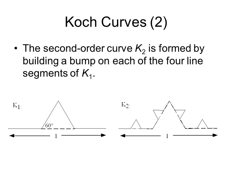 http://slideplayer.com/slide/4774553/15/images/44/Koch+Curves+(2)+The+second-order+curve+K2+is+formed+by+building+a+bump+on+each+of+the+four+line+segments+of+K1..jpg