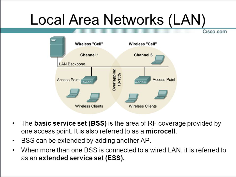 fundamentals of local area networks Fundamentals of local area network (lan( - in this lesson, we will cover the  fundamentals of lan technologies.