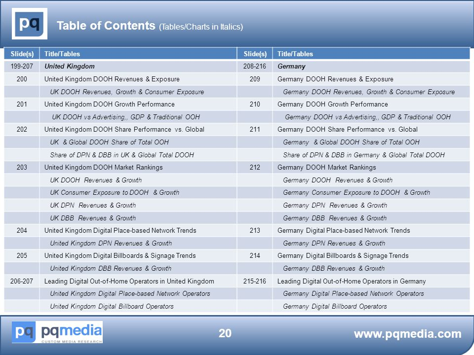 Table of Contents (Tables/Charts in Italics)
