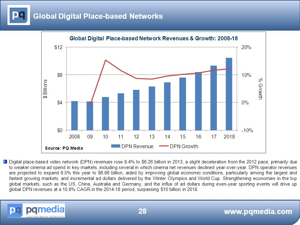 Global Digital Place-based Networks