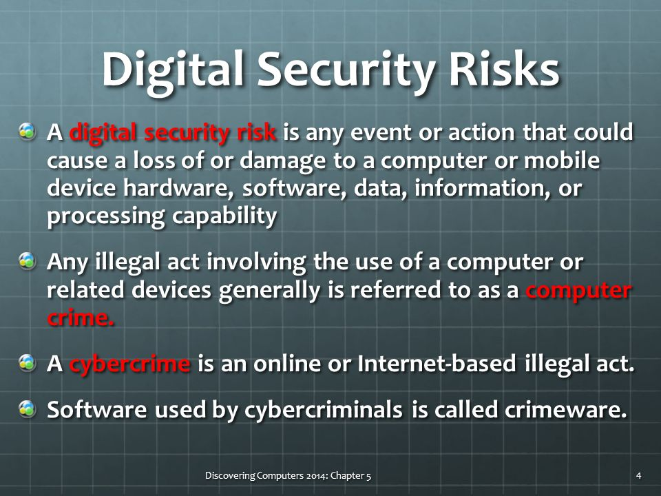 Digital Security Risks