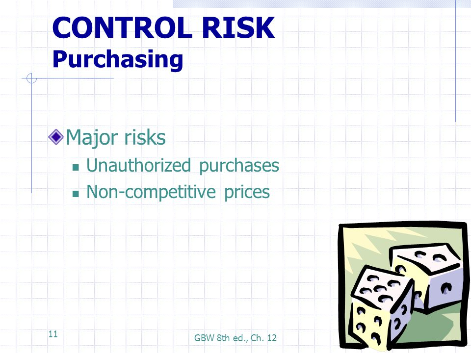 CONTROL RISK Purchasing