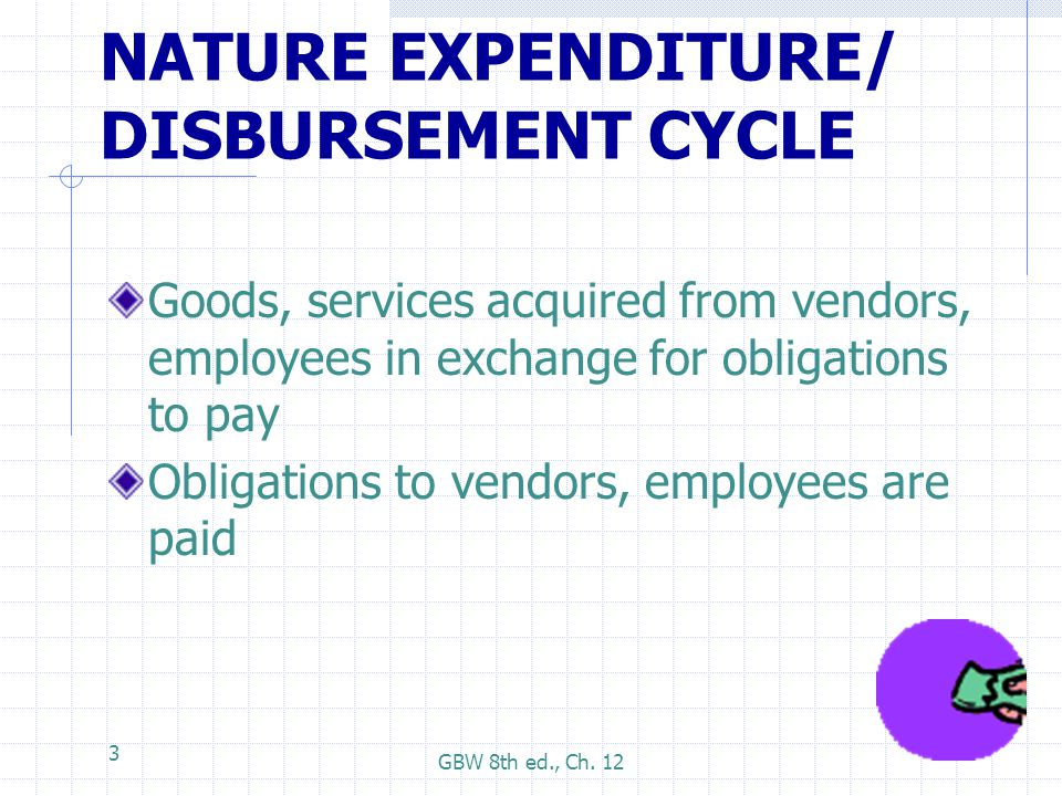 NATURE EXPENDITURE/ DISBURSEMENT CYCLE
