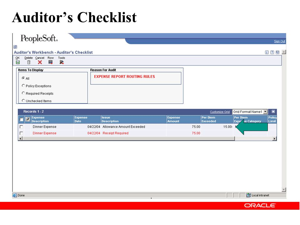 Auditor's Checklist The Auditor's Check list has some changes due to the addition of the Per Diem functionality: