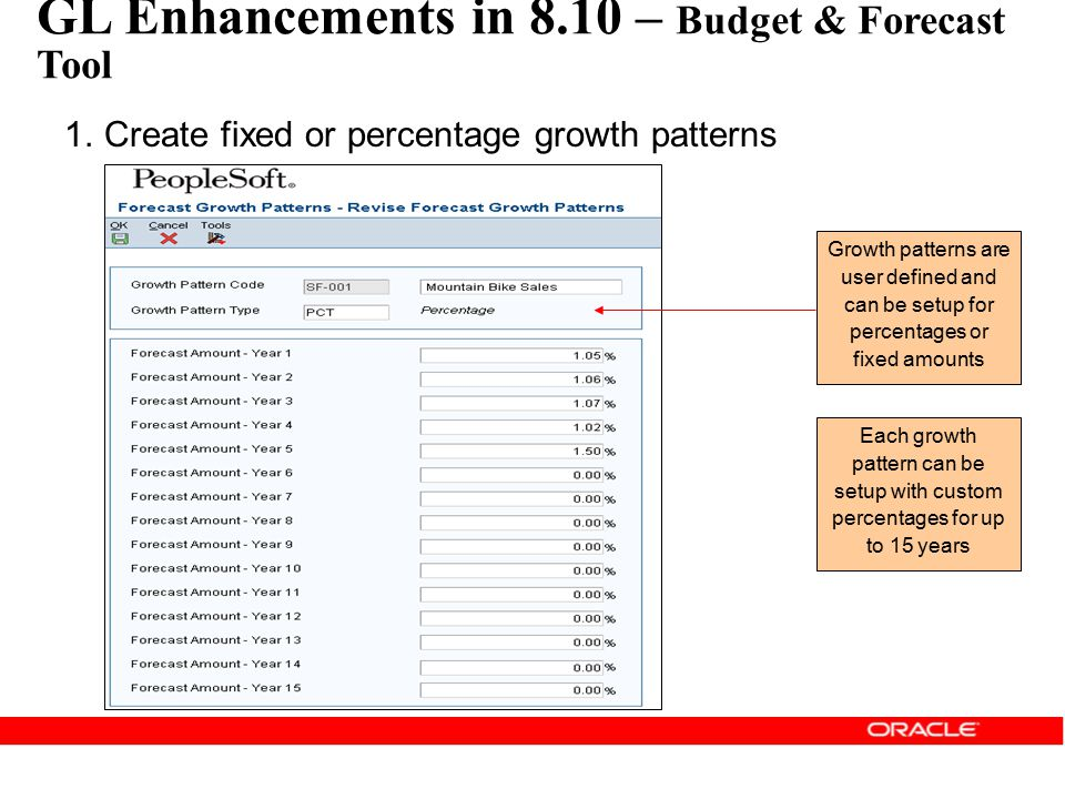 GL Enhancements in 8.10 – Budget & Forecast Tool