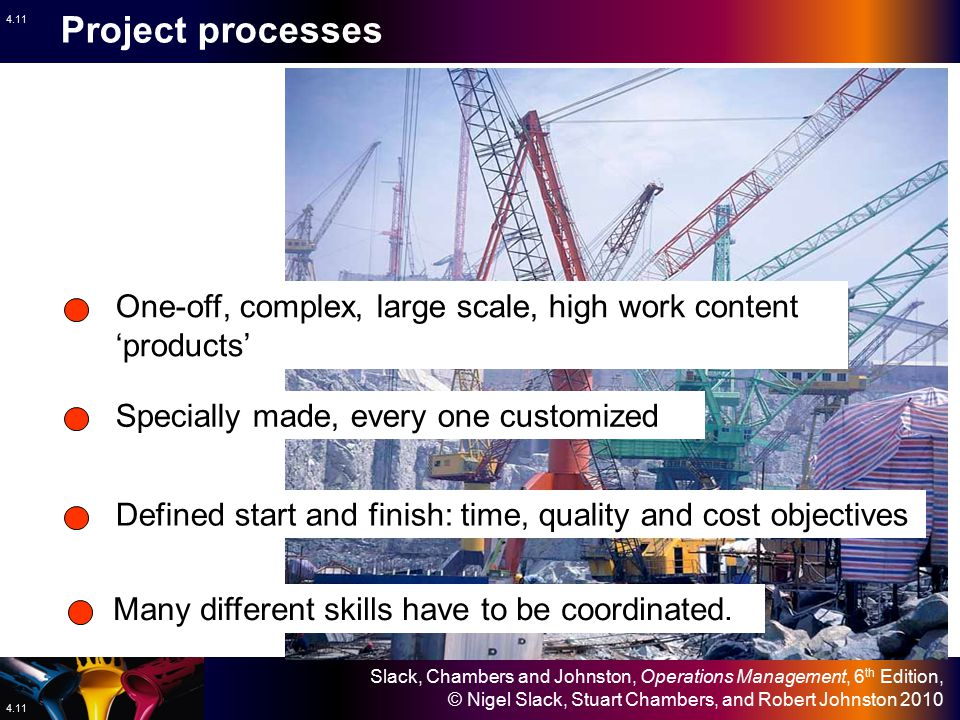Project processes One-off, complex, large scale, high work content 'products' Specially made, every one customized.
