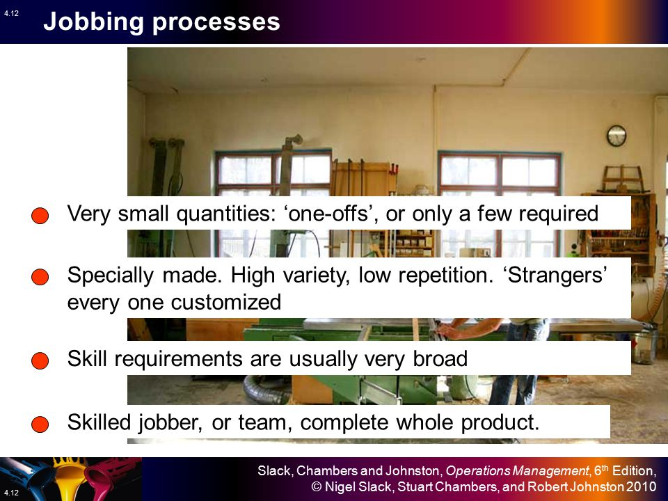 Jobbing processes Very small quantities: 'one-offs', or only a few required.