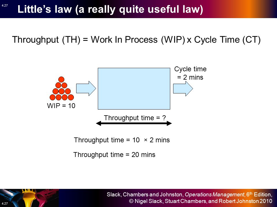 Throughput (TH) = Work In Process (WIP) x Cycle Time (CT)