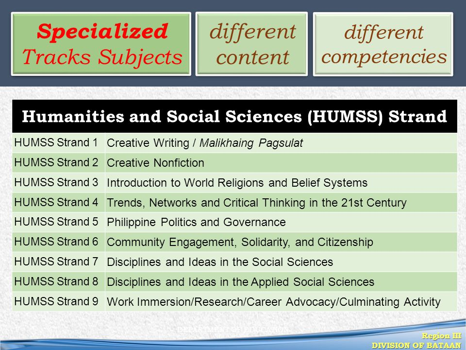 academic writing in the humanities and social sciences pdf995