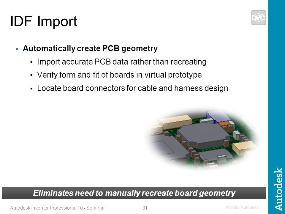 Eliminates+need+to+manually+recreate+board+geometry advanced micro systems, inc ppt download  at mifinder.co