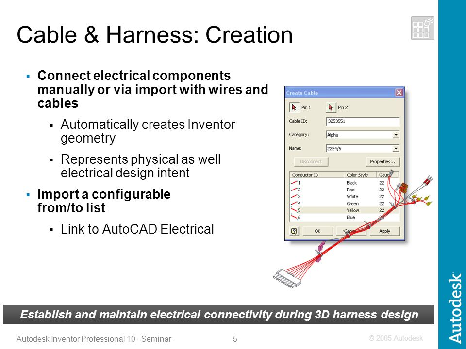 Cable+%26+Harness%3A+Creation advanced micro systems, inc ppt download  at mifinder.co