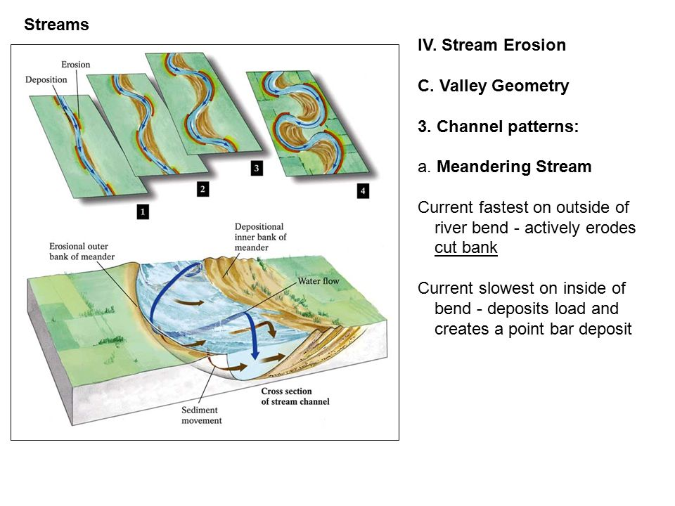 Hydrologic Cycle I Hydrologic Cycle The Movement Of