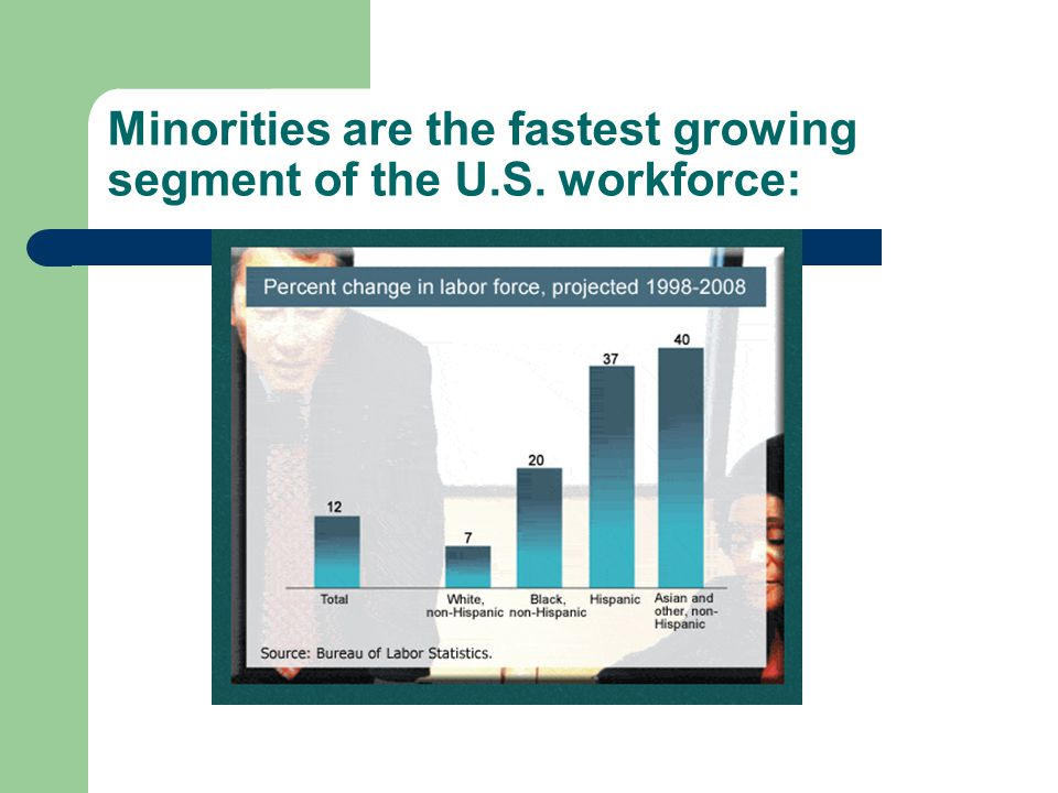 Minorities are the fastest growing segment of the U.S. workforce: