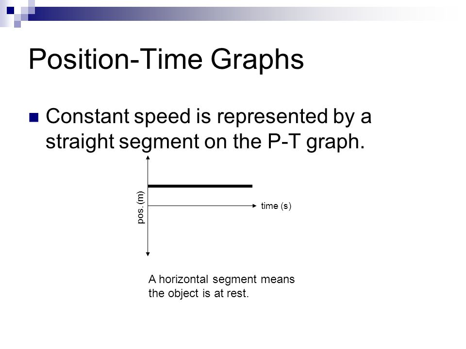 Position-Time Graphs Constant speed is represented by a straight segment on the P-T graph. time (s)