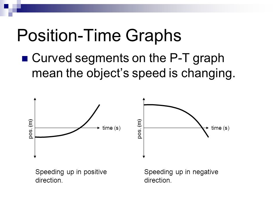 Position-Time Graphs Curved segments on the P-T graph mean the object's speed is changing. time (s)