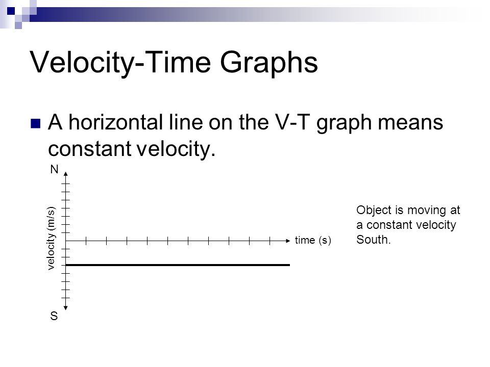 Velocity-Time Graphs A horizontal line on the V-T graph means constant velocity. time (s) velocity (m/s)