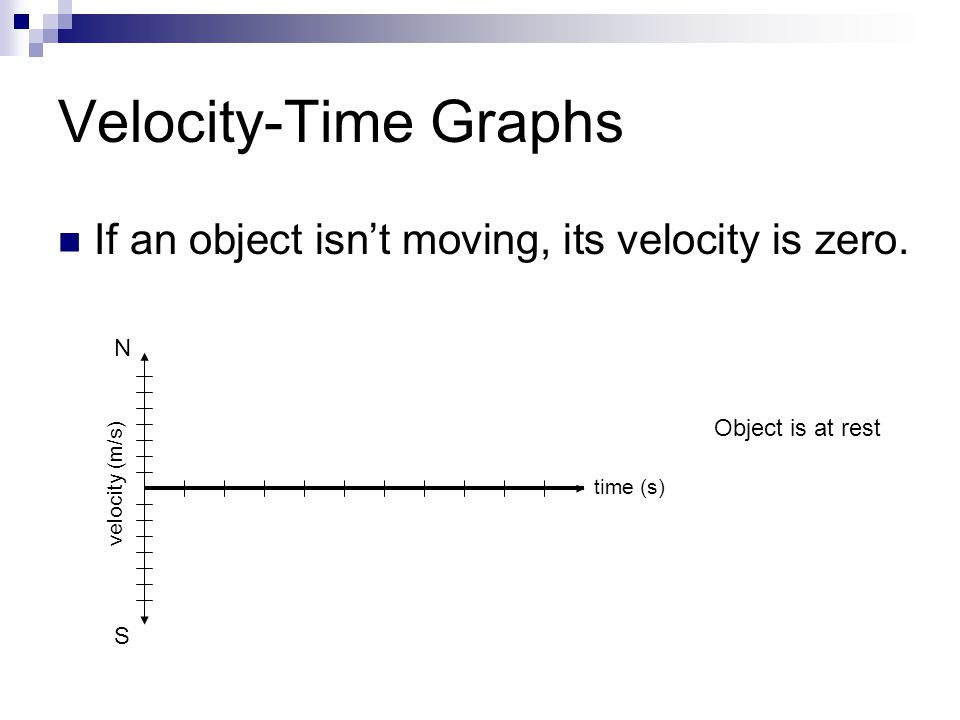 Velocity-Time Graphs If an object isn't moving, its velocity is zero.