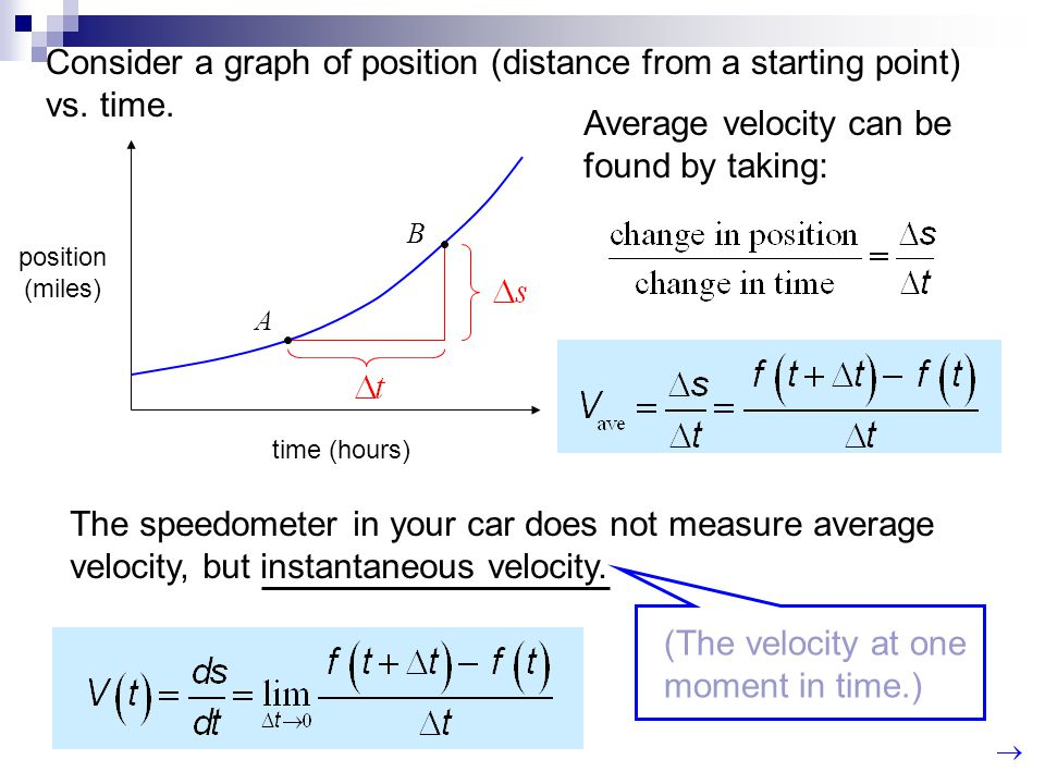 Average velocity can be found by taking: