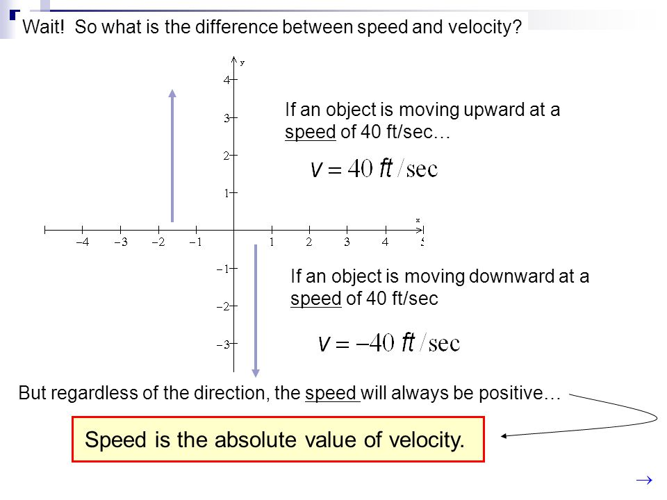 Speed is the absolute value of velocity.