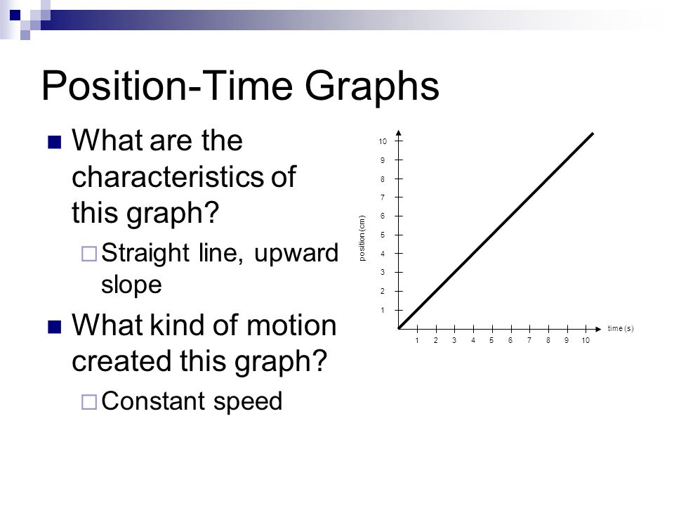 Position-Time Graphs What are the characteristics of this graph