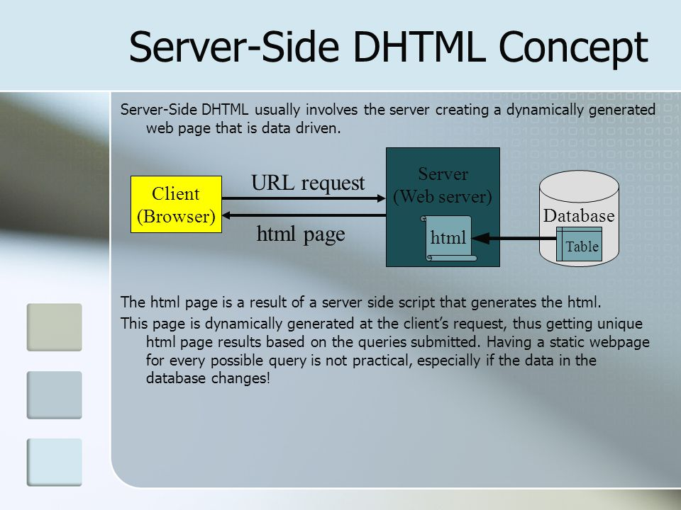 Server-Side DHTML Concept