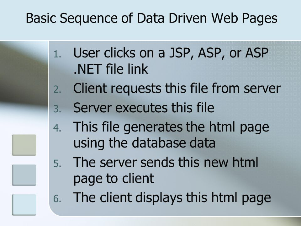Basic Sequence of Data Driven Web Pages