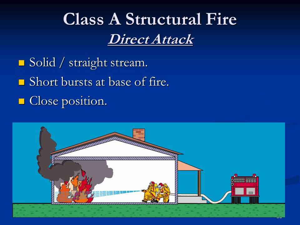 Class A Structural Fire Direct Attack