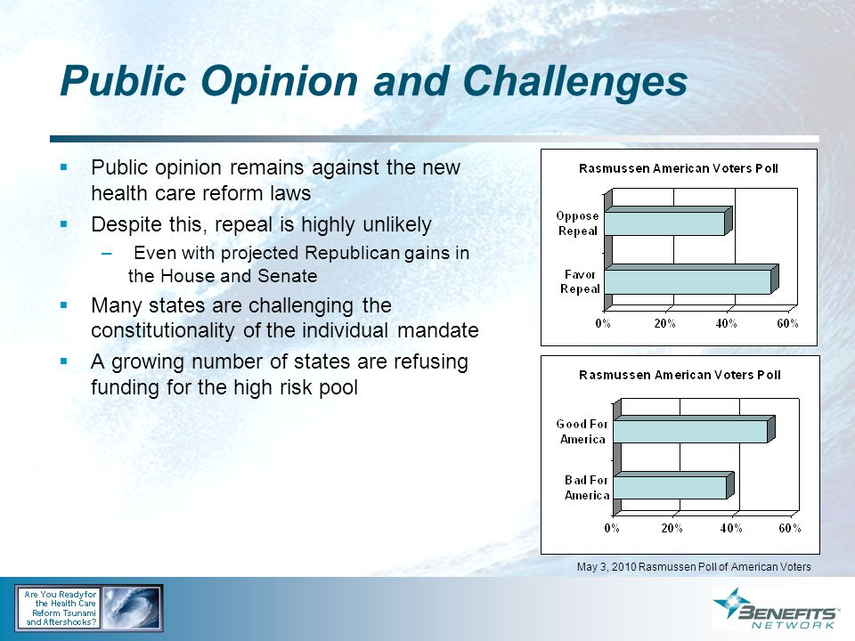 Public Opinion and Challenges