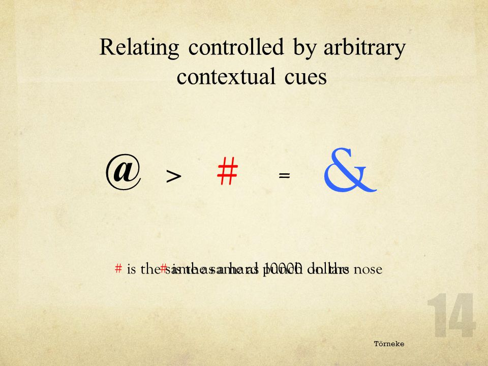 Relating controlled by arbitrary contextual cues