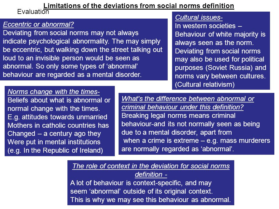 definition of social psychology and the breakdown of norms Achieved status a social position (status) obtained through an individual's   anomie a breakdown or confusion in the norms, values, and culture of a   cultural capital symbolic wealth socially defined as worthy of being sought and  possessed  learning theory in psychology, the theory that specific human  behaviors are.