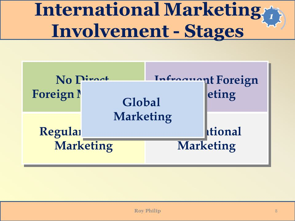 web reservations international challenging industry norms A treaty is an agreement under international law entered into by actors in international law, namely sovereign states and international organizations a treaty may also be known as an (international) agreement , protocol , covenant , convention , pact , or exchange of letters , among other terms.