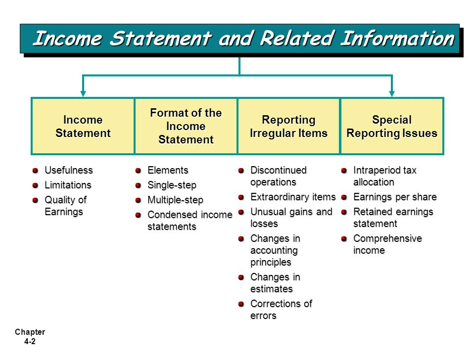 advantages and disadvantages of the single step income statement E4-4 (multiple-step and single-step) two accountants for the firm of allen and wright are arguing about the merits of presenting an income statement in a multiple-step versus a single-step format.