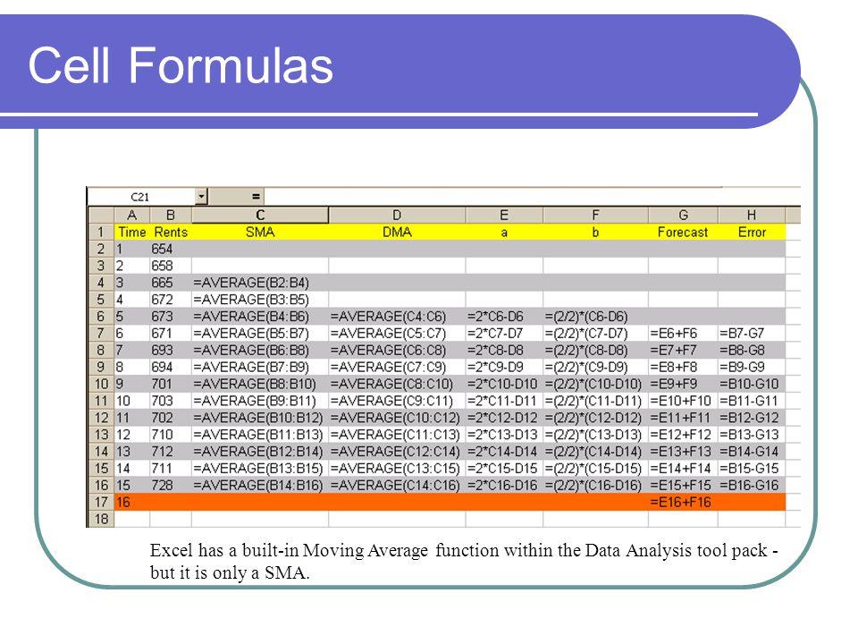 time series analysis autocorrelation naive amp simple