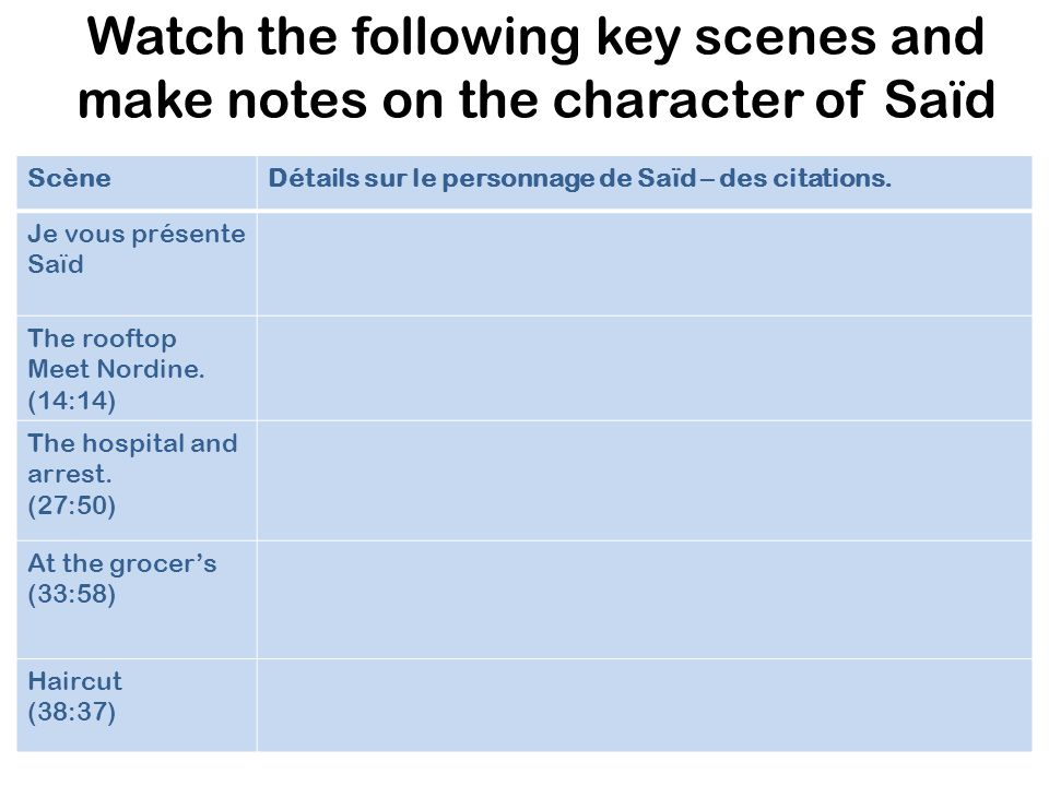 Watch the following key scenes and make notes on the character of Saïd