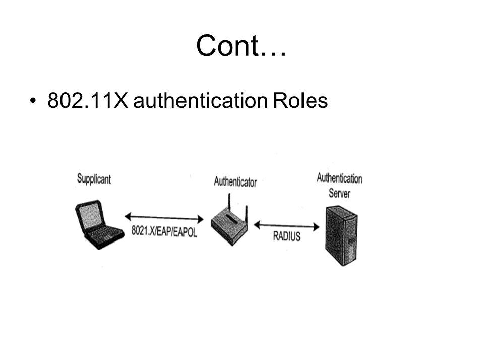 Cont… 802.11X authentication Roles