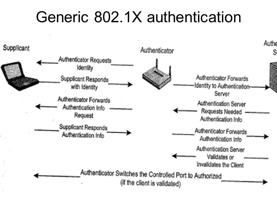 Generic 802.1X authentication Flow