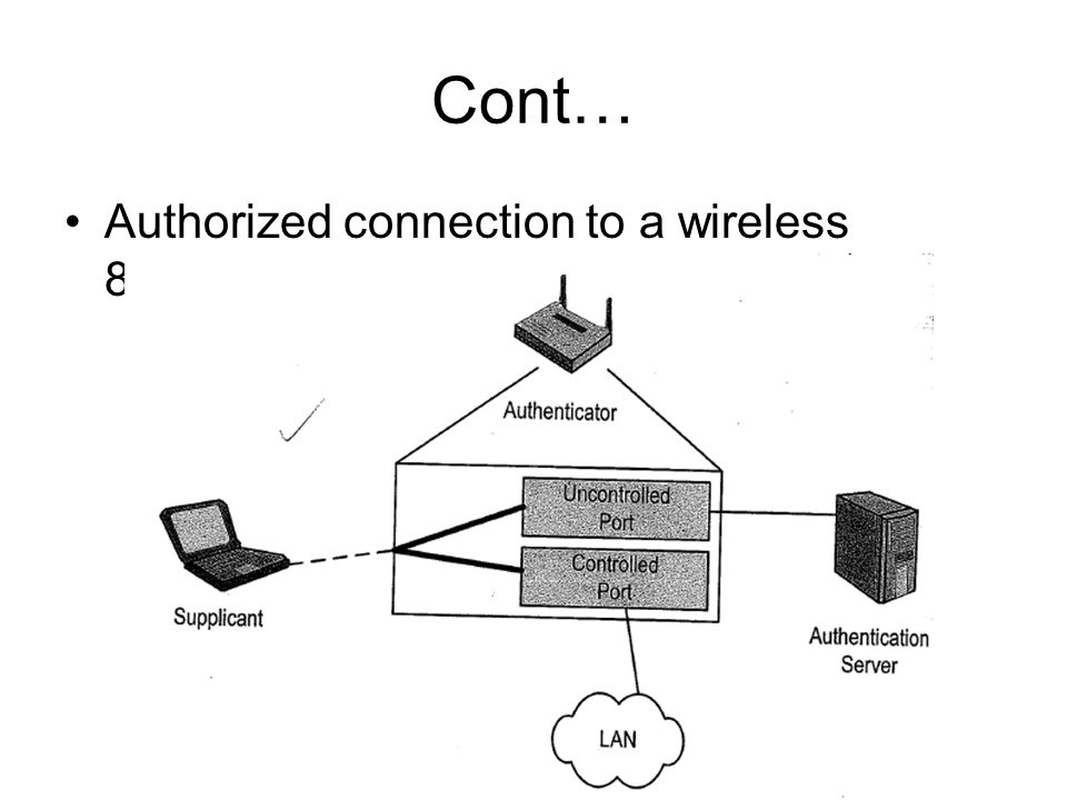 Cont… Authorized connection to a wireless 802.1X authenticator (AP)