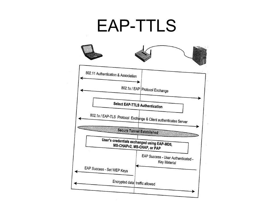 EAP-TTLS