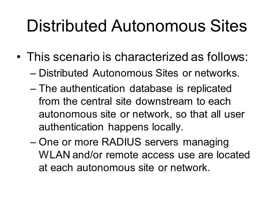 Distributed Autonomous Sites