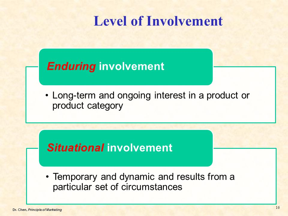 involvement and involvement factors when buying Operationalizations of consumer involvement is the purchase availability   interplays between these factors in determining involvement within the financial.