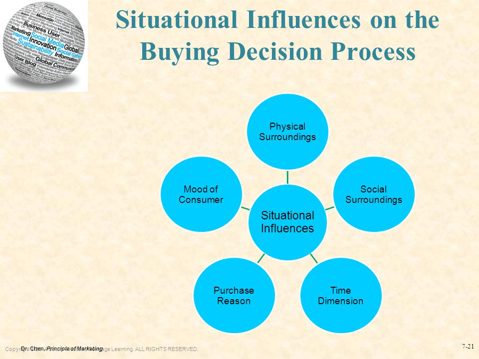 situational influences on purchasing behavior Free essay on situational influences on purchasing behavior available totally free at echeatcom, the largest free essay community.