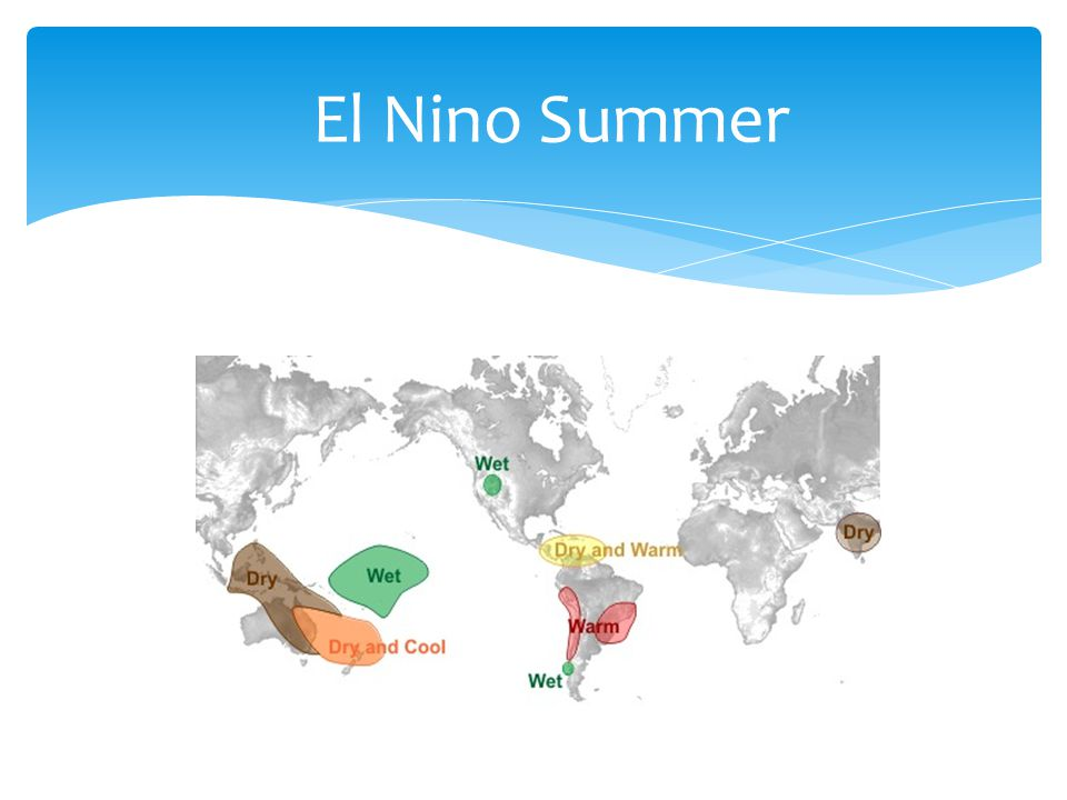 El Nino Summer   n=education-elninoandlanina