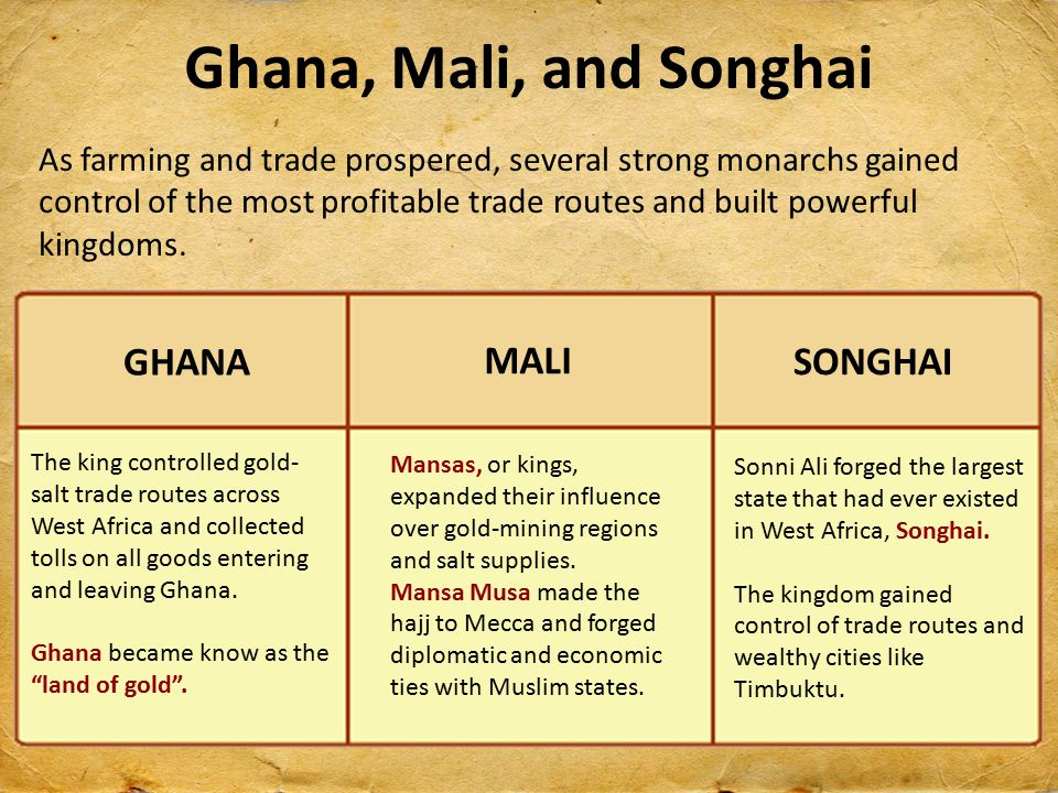 ghana and mali Get an answer for 'ghana and mali governmentscompare and contrast the  development of the states of ghana and mali would their governments and.