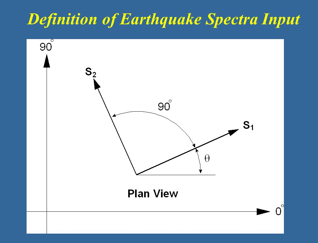 description of earthquake These are smaller earthquakes that happen in the same place as the larger earthquake that follows scientists can't tell that an earthquake is a foreshock until the larger earthquake happens the largest, main earthquake is called the mainshock .