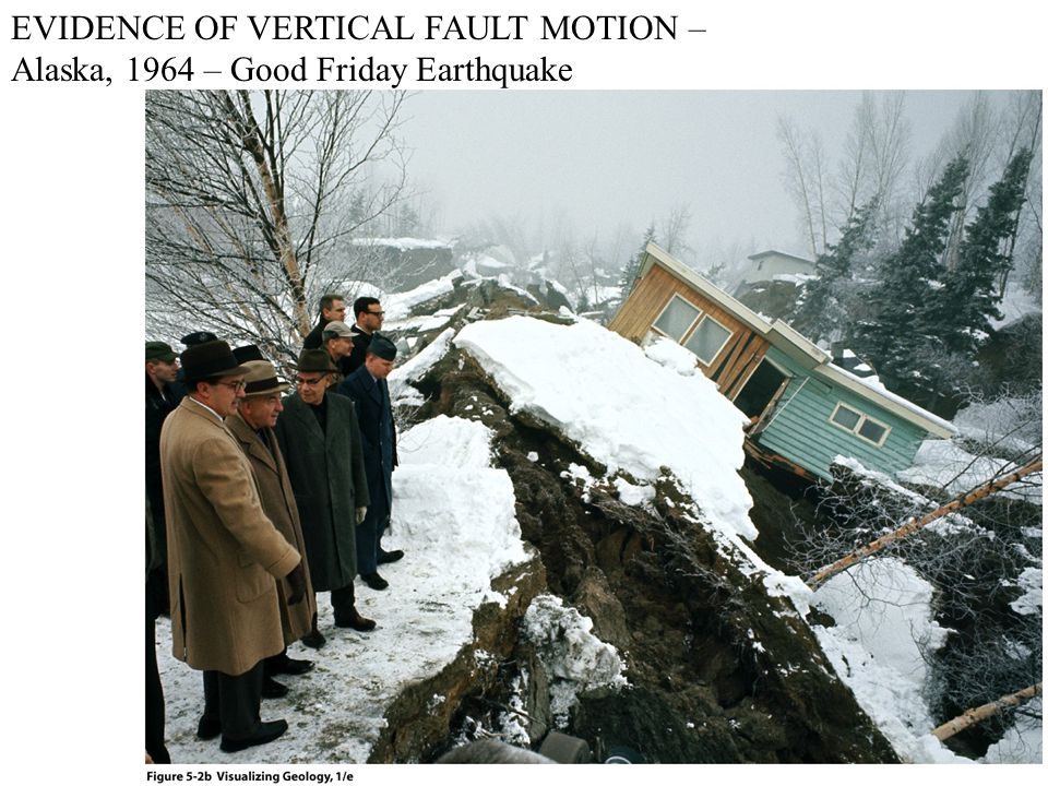 EVIDENCE OF VERTICAL FAULT MOTION –