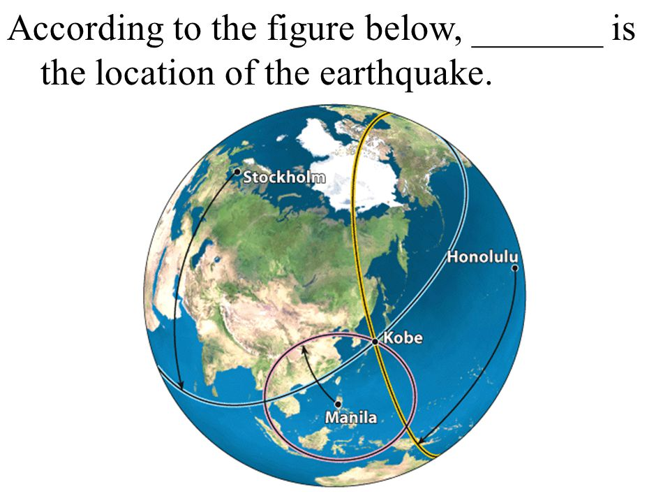 According to the figure below, _______ is the location of the earthquake.