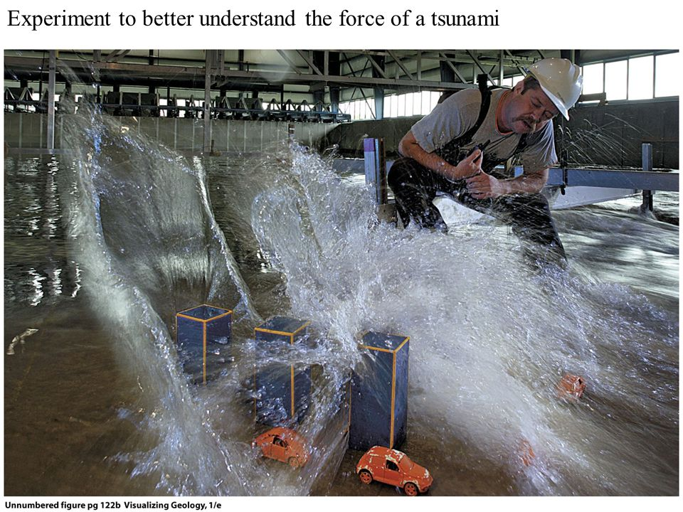 Experiment to better understand the force of a tsunami