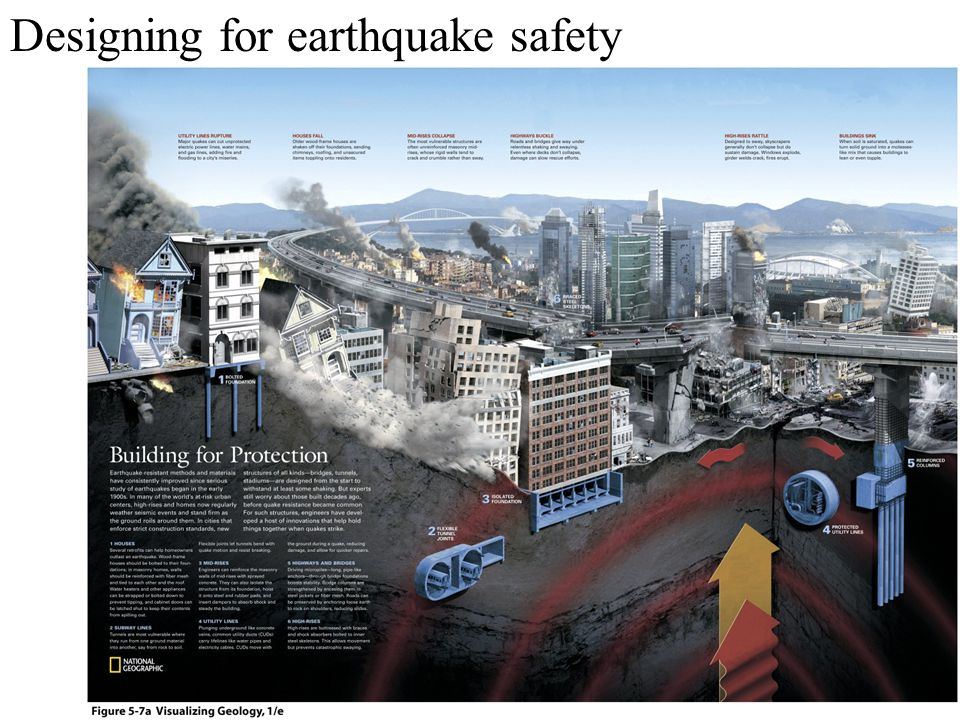 Designing for earthquake safety
