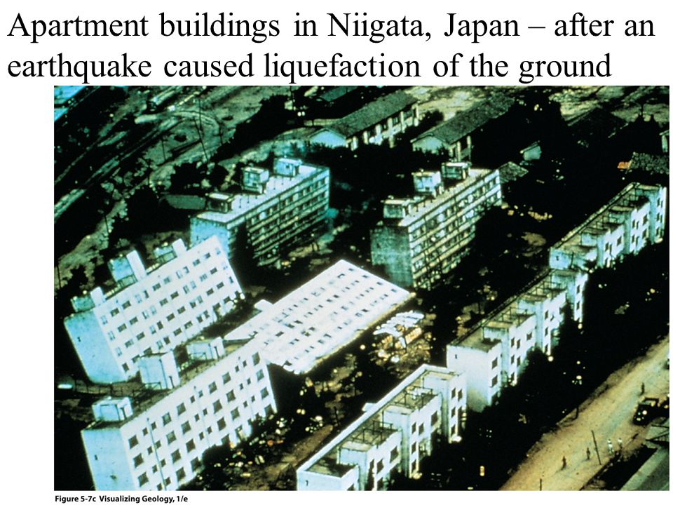 Apartment buildings in Niigata, Japan – after an earthquake caused liquefaction of the ground